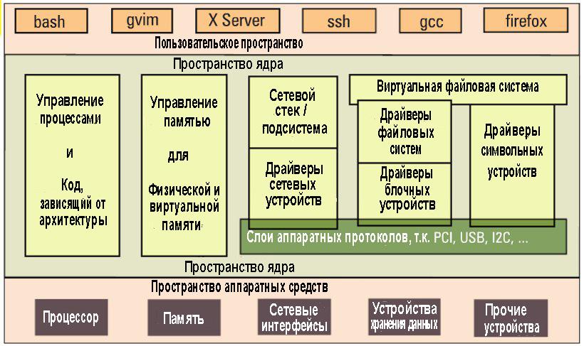 Как Узнать Какой Драйвер Нужен Для Видеокарты На Windows 7