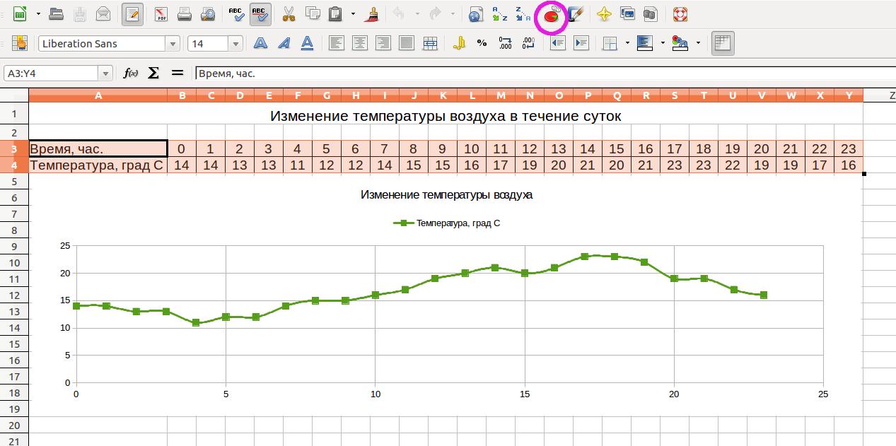 Программа построения графиков по точкам скачать