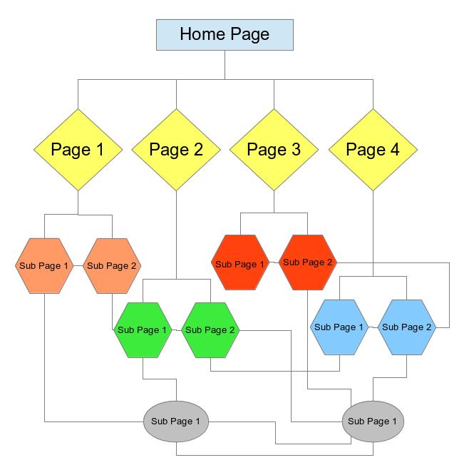 Блок-схема сайта