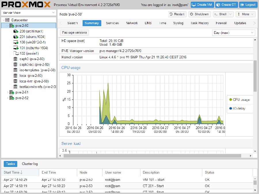 Proxmox Virtual Environment
